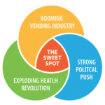 5 Reasons Why You Should Join the Health Revolution with HealthyYOU Vending